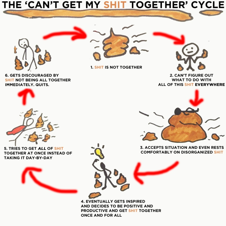 The 'Can't Get My Shit Together' Cycle